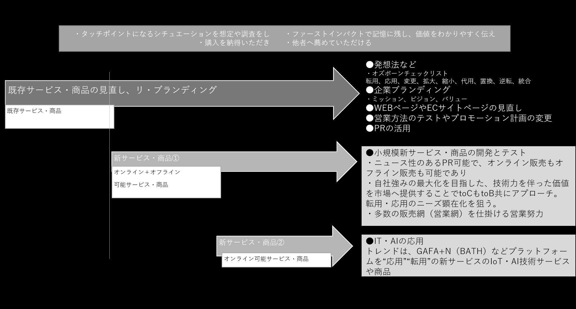 プロダクトデザインに込めるメッセージの変化