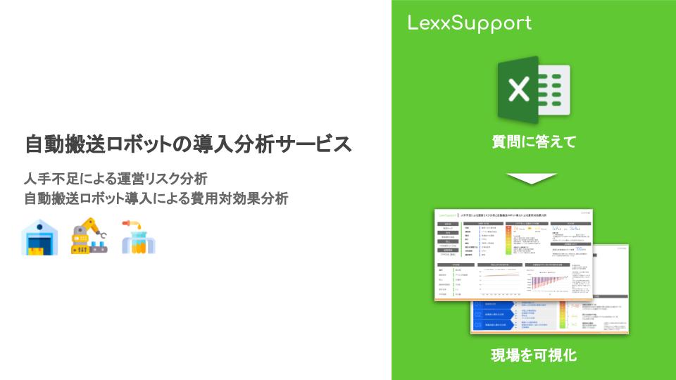 先行リリースされた「Lexx Support」