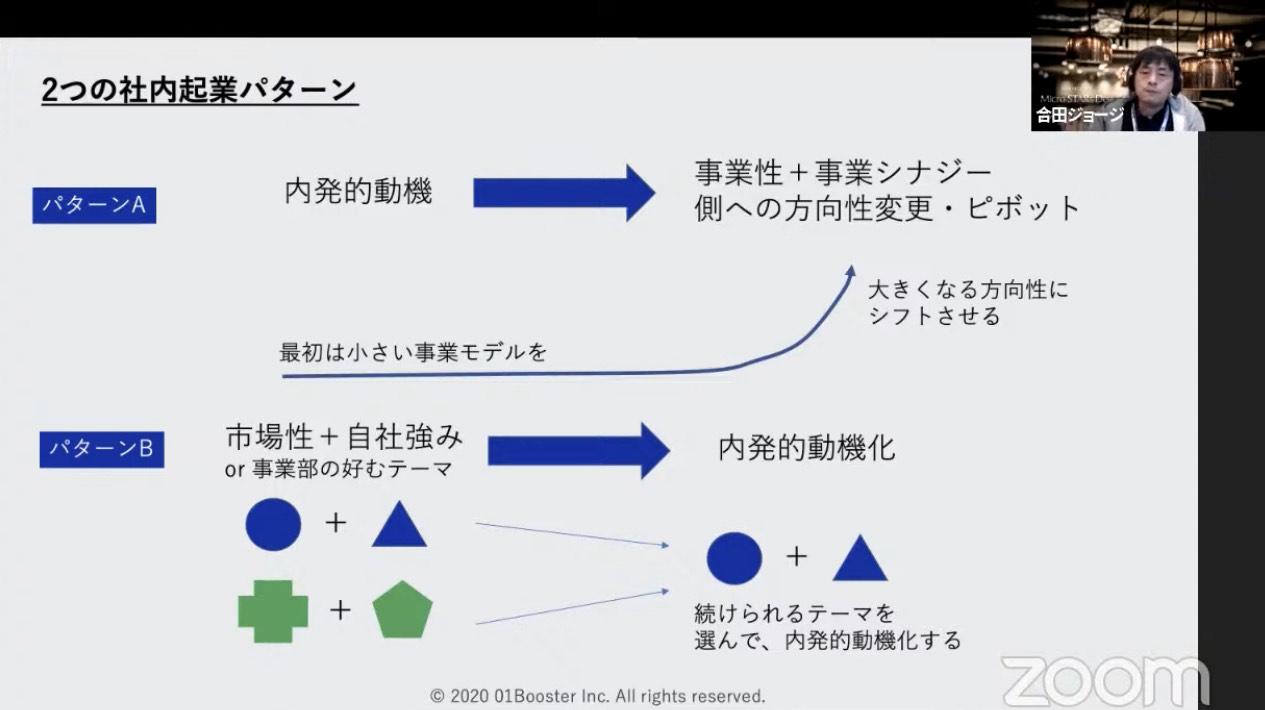 2つの社内起業パターン