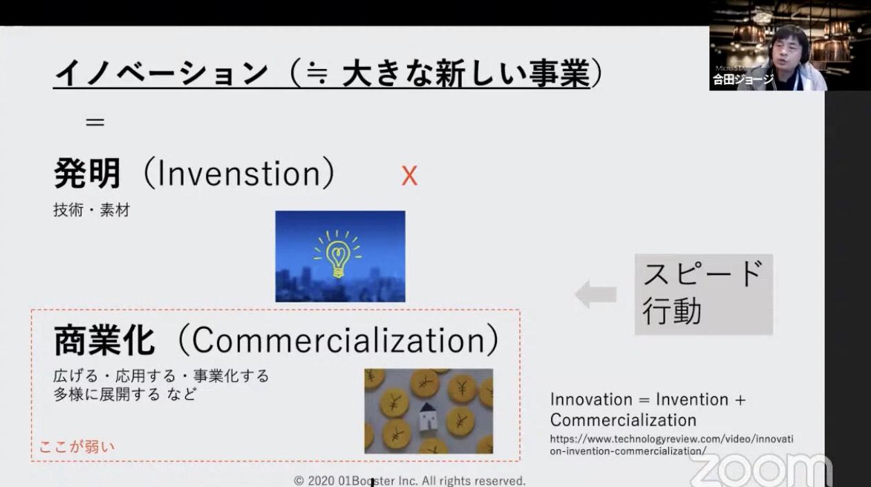 イノベーションに必要な要素